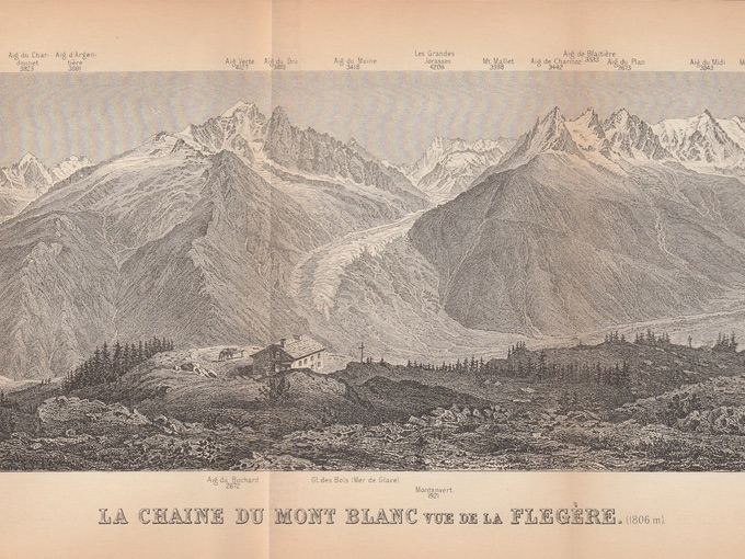 1895 Panoramic Illustration with Elevations